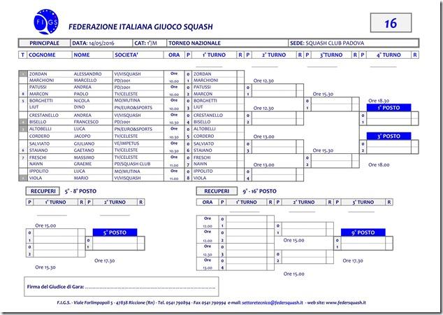 tabellone-1a-M-squashclub-maggio-2016_01