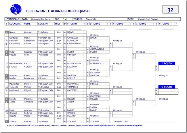 tabellone 1a-m  squashclub novembre 2016_01