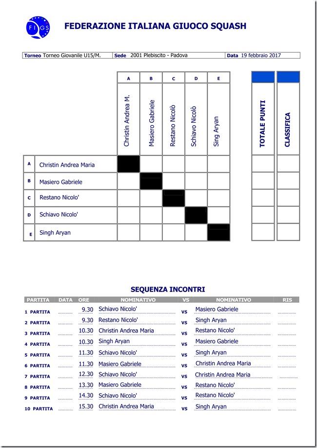 Torneo Nazionale Giovanile U15 maschile 2001 padova febbraio 2017_01