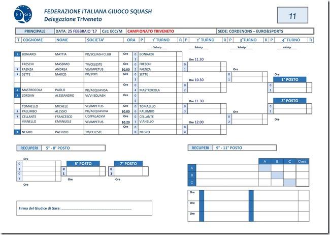 tabellone campionato triveneto eccellenza cordenons 2017_01