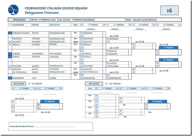 tabellone eccellenza-m squash_club febbraio 2017_01