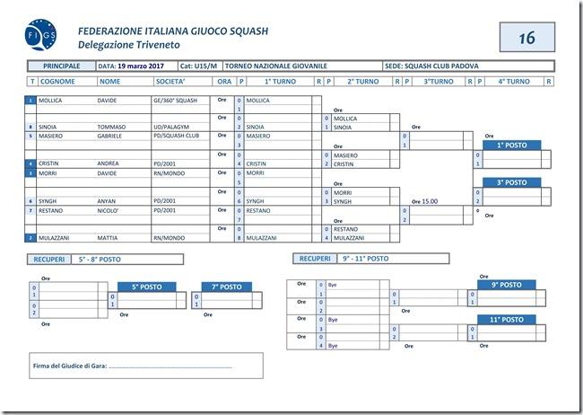 tabellone U15-M squash club marzo 2017_01