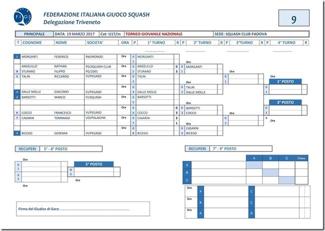 tabellone U17-M squash club marzo 2017_01