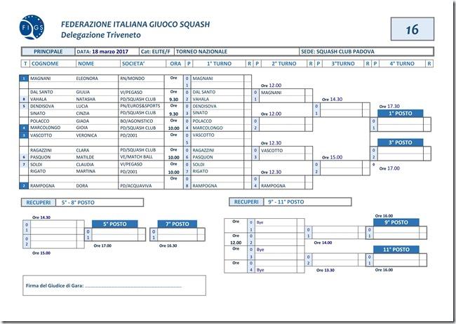 tabellone elite-f squash club marzo 2017_01
